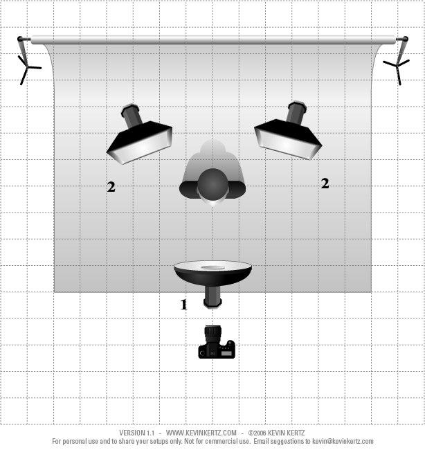 Схема света от Макса Давыдова.