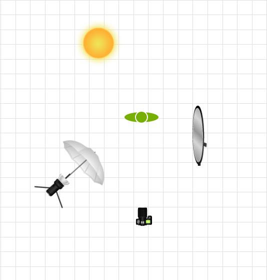 Схема света на пленэре