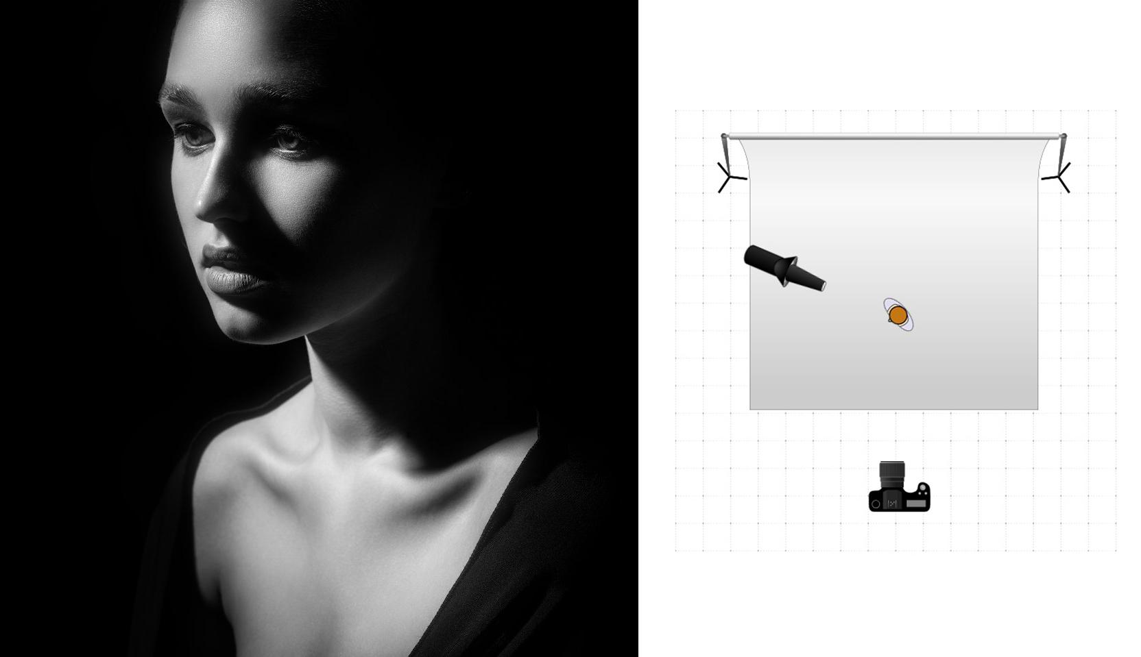Схема света для портретной