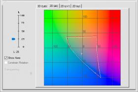 ЖК-монитор BenQ PV270: основные критерии выбора. Тест BenQ PV270 от журнала PhotoCASA