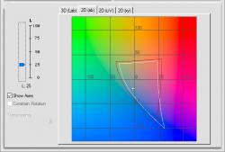 Экспертный колориметрический тест ЖК-дисплея Philips 276E7
